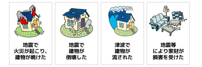 保険 地震 火災 保険